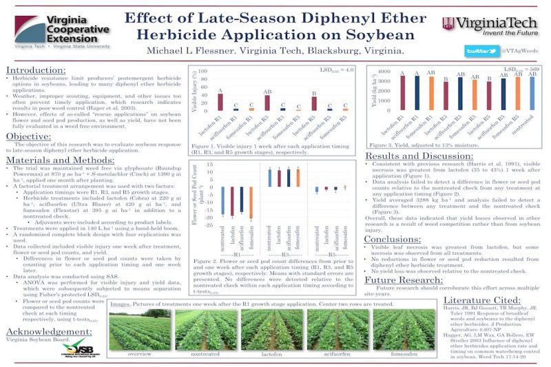 Soybean Response to Diphenyl Ether Herbicides