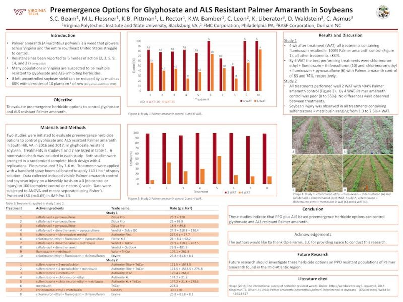 Poster describing efficacy of dicamba- and glufosinate-based herbicide programs in soybeans.