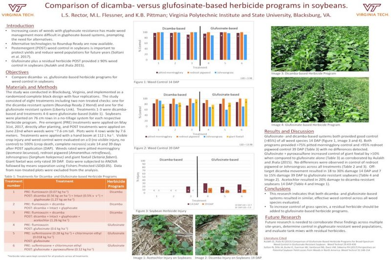 Results from a study investigating preeemergence options for glyphosate and ALS resistant Palmer amaranth in soybeans.